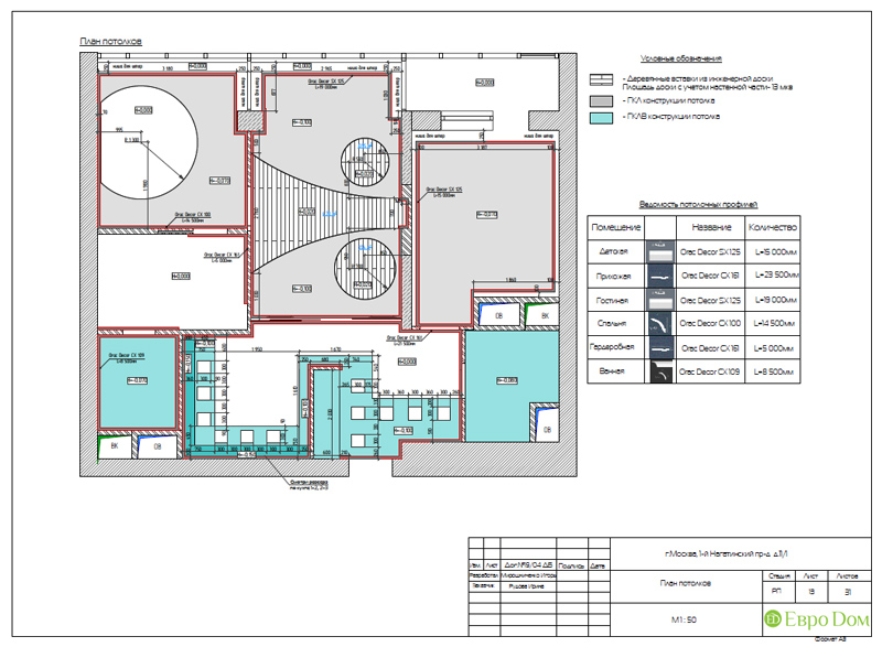 Дизайн трехкомнатной квартиры 87 кв. м в современном стиле. Фото 029
