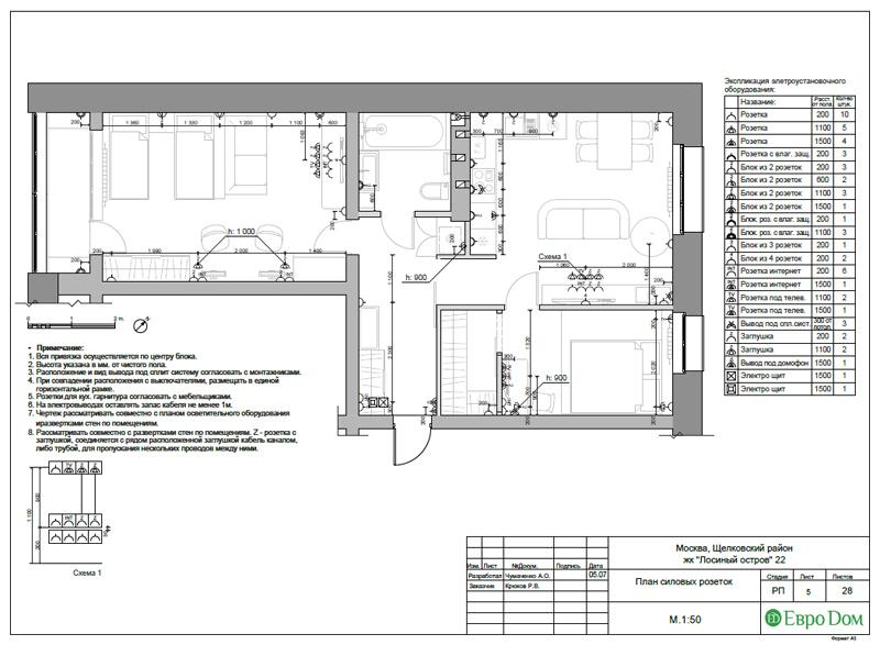 Дизайн 3-комнатной квартиры 76 м2 в стиле минимализм. Фото 028
