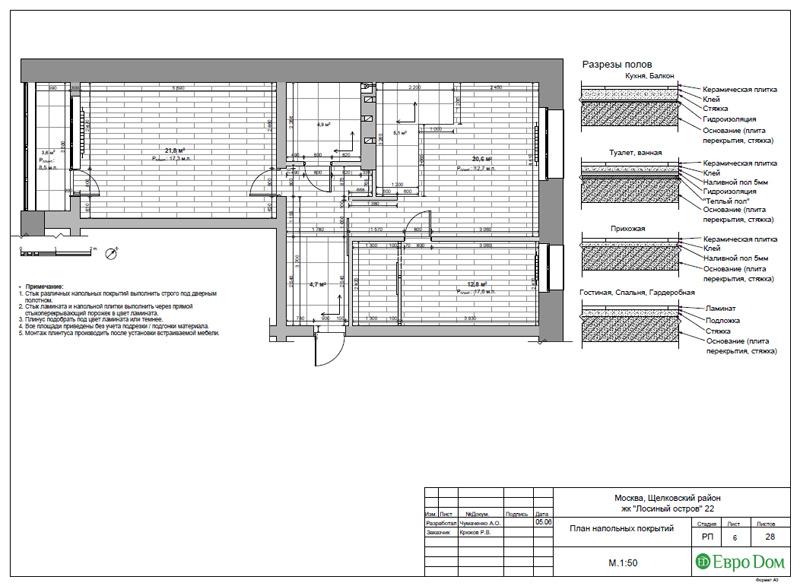 Дизайн 3-комнатной квартиры 76 м2 в стиле минимализм. Фото 029