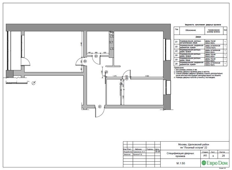 Дизайн 3-комнатной квартиры 76 м2 в стиле минимализм. Фото 031