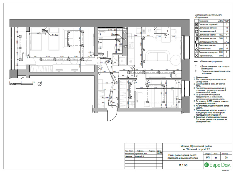 Дизайн 3-комнатной квартиры 76 м2 в стиле минимализм. Фото 034