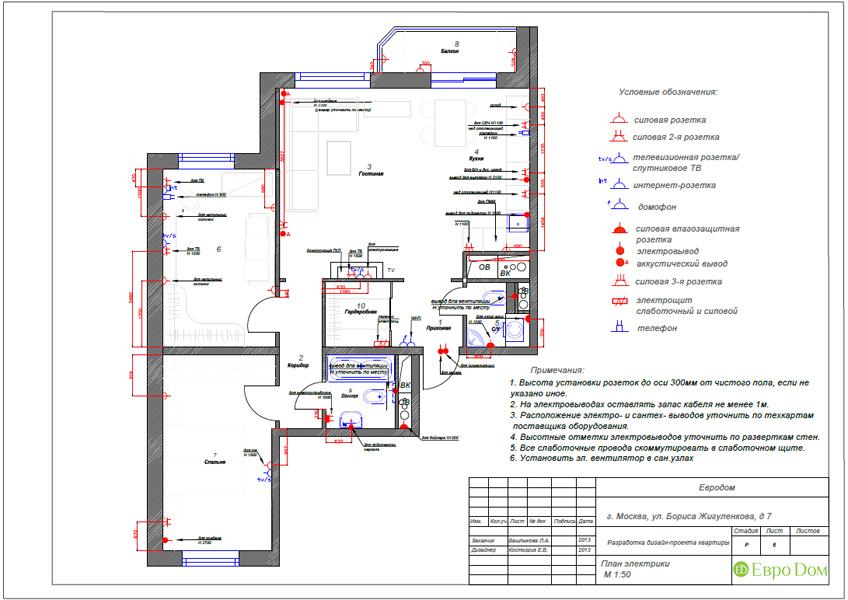 Дизайн трёхкомнатной квартиры 75 кв. м в стиле неоклассика. Фото 025