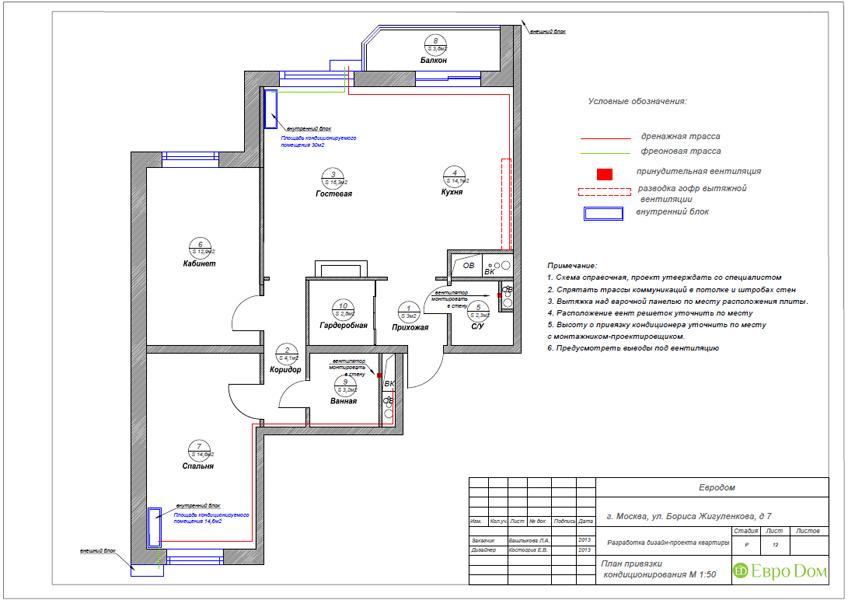 Дизайн трёхкомнатной квартиры 75 кв. м в стиле неоклассика. Фото 030