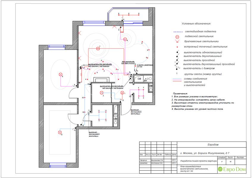 Дизайн трёхкомнатной квартиры 75 кв. м в стиле неоклассика. Фото 034