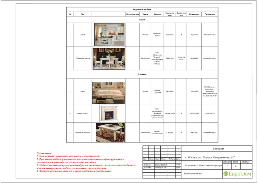 Дизайн трёхкомнатной квартиры 75 кв. м в стиле неоклассика. Фото 049