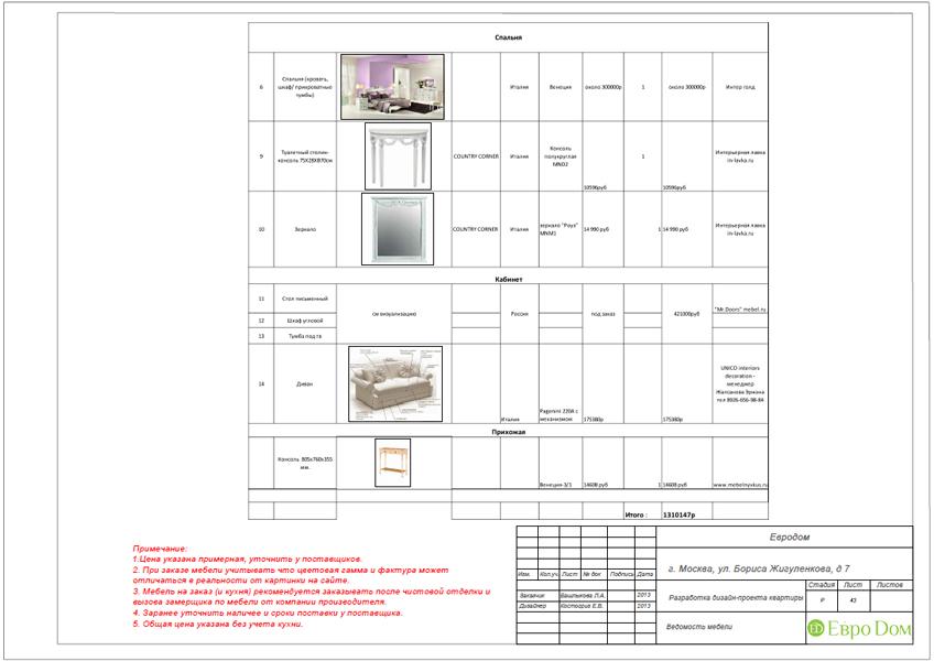 Дизайн трёхкомнатной квартиры 75 кв. м в стиле неоклассика. Фото 050