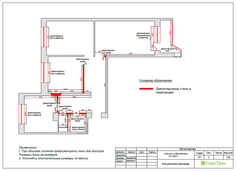 Дизайн 3-комнатной квартиры 76 кв. м в стиле тиффани. Фото 038