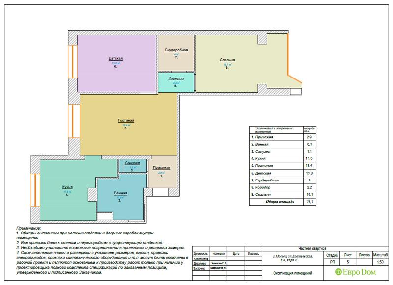 Дизайн 3-комнатной квартиры 76 кв. м в стиле тиффани. Фото 040