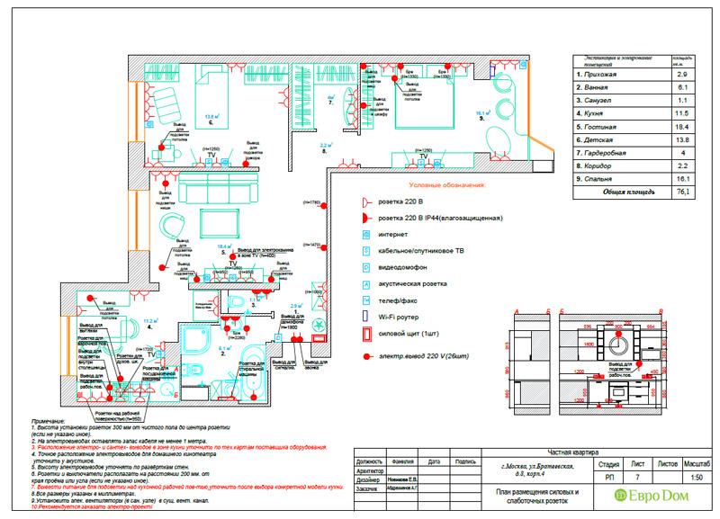 Дизайн 3-комнатной квартиры 76 кв. м в стиле тиффани. Фото 042