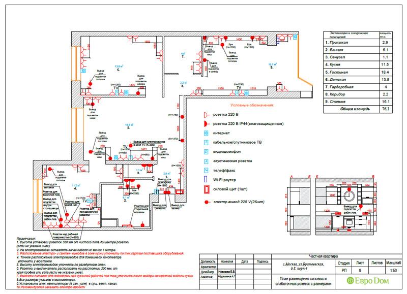 Дизайн 3-комнатной квартиры 76 кв. м в стиле тиффани. Фото 043