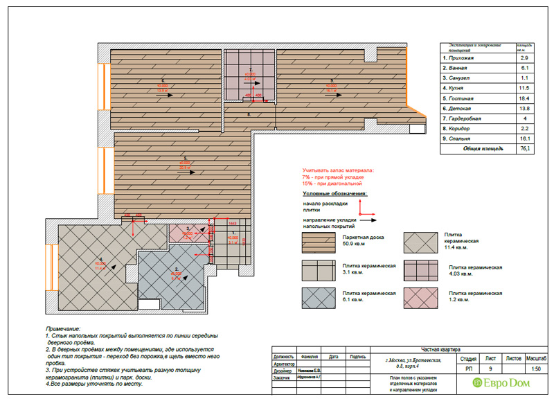 Дизайн 3-комнатной квартиры 76 кв. м в стиле тиффани. Фото 044