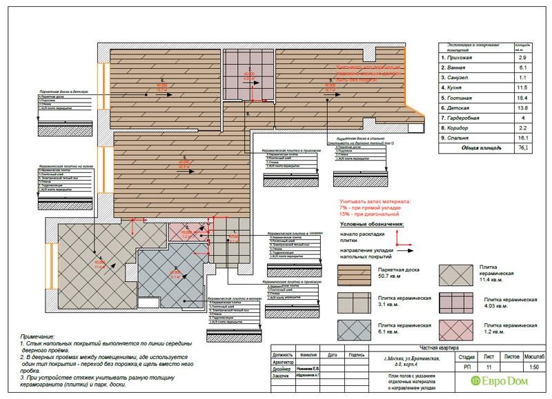 Дизайн 3-комнатной квартиры 76 кв. м в стиле тиффани. Фото 046