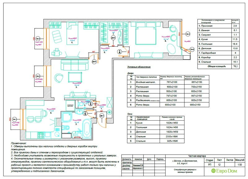 Дизайн 3-комнатной квартиры 76 кв. м в стиле тиффани. Фото 047