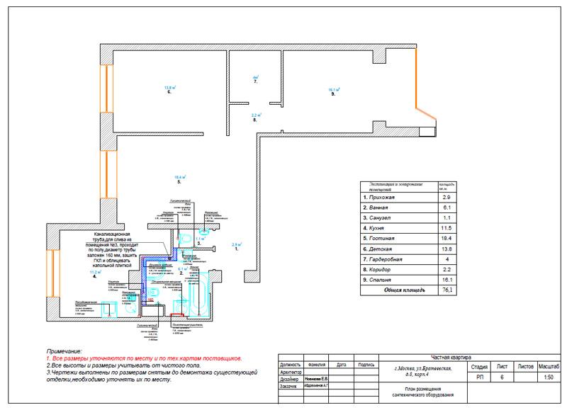 Дизайн 3-комнатной квартиры 76 кв. м в стиле тиффани. Фото 048