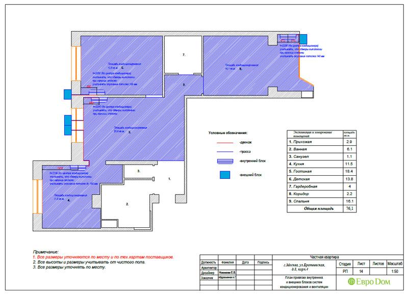 Дизайн 3-комнатной квартиры 76 кв. м в стиле тиффани. Фото 049
