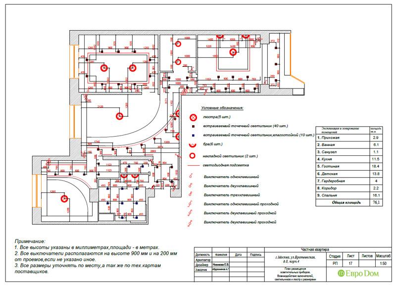Дизайн 3-комнатной квартиры 76 кв. м в стиле тиффани. Фото 052