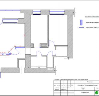 Дизайн двухкомнатной квартиры 77 кв. м в стиле лофт. Фото проекта