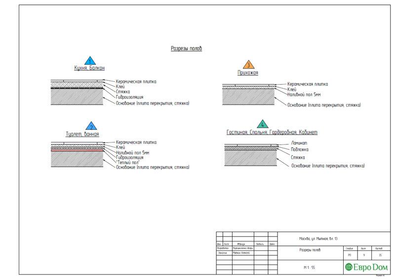 Дизайн-проекты. Стиль: Контемпорари. Рабочие чертежи. Фото 9