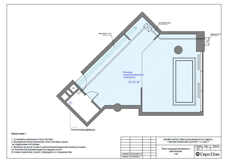 Дизайн 1-комнатной квартиры в современном стиле. Фото 011