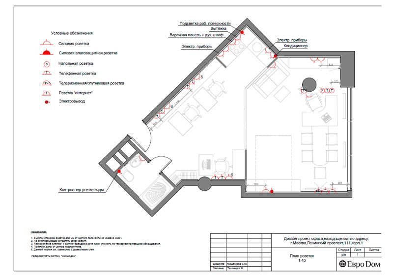 Дизайн 1-комнатной квартиры в современном стиле. Фото 015
