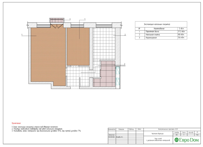 Дизайн 2-комнатной квартиры в современном стиле. Фото 025