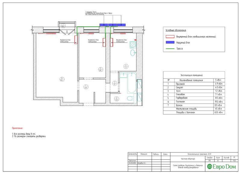 Дизайн 2-комнатной квартиры в современном стиле. Фото 026