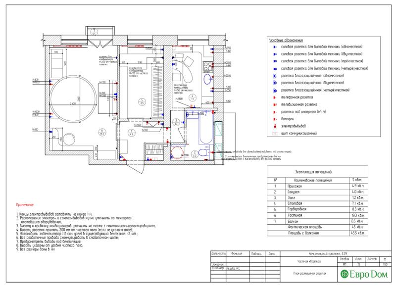Дизайн 2-комнатной квартиры в современном стиле. Фото 030