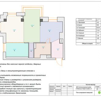 Дизайн двухкомнатной квартиры 52 кв. м в стиле лофт. Фото проекта