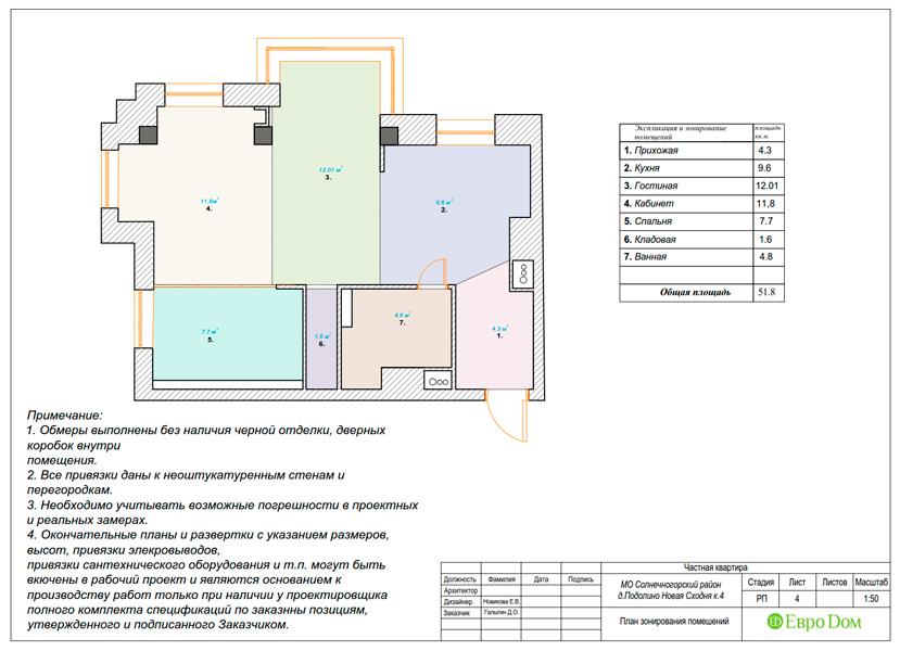 Дизайн двухкомнатной квартиры 52 кв. м в стиле лофт. Фото 022