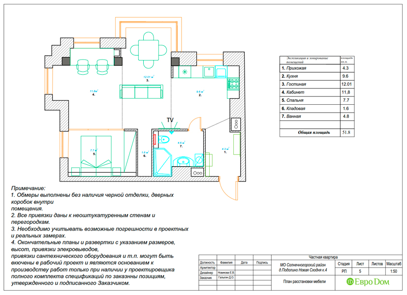 Дизайн двухкомнатной квартиры 52 кв. м в стиле лофт. Фото 023