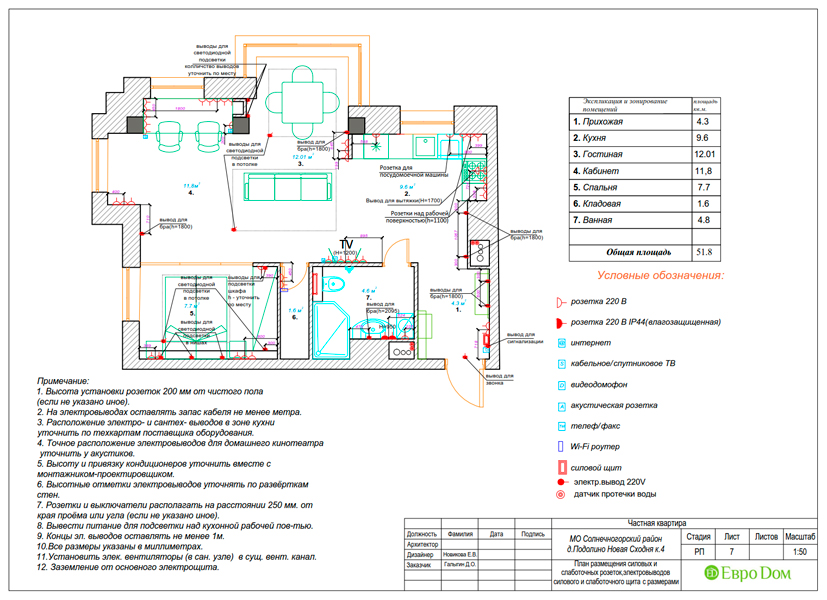 Дизайн двухкомнатной квартиры 52 кв. м в стиле лофт. Фото 025