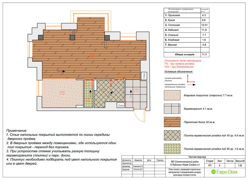 Дизайн двухкомнатной квартиры 52 кв. м в стиле лофт. Фото 026