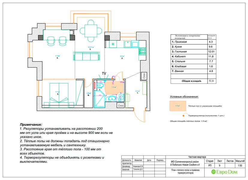Дизайн двухкомнатной квартиры 52 кв. м в стиле лофт. Фото 027