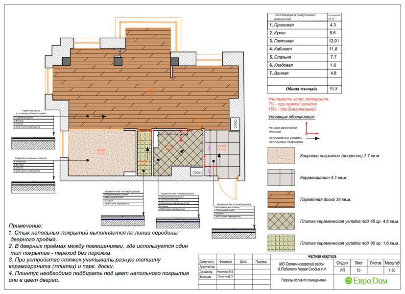Дизайн двухкомнатной квартиры 52 кв. м в стиле лофт. Фото 028