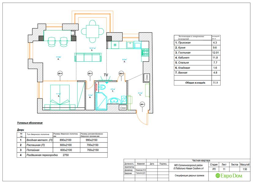 Дизайн двухкомнатной квартиры 52 кв. м в стиле лофт. Фото 029