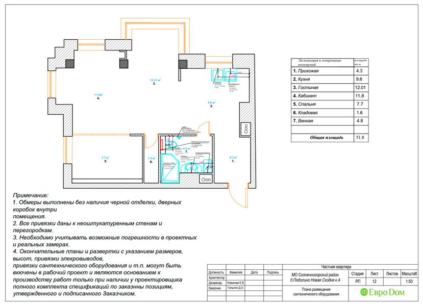 Дизайн двухкомнатной квартиры 52 кв. м в стиле лофт. Фото 030