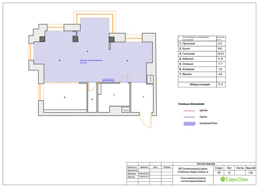 Дизайн двухкомнатной квартиры 52 кв. м в стиле лофт. Фото 031