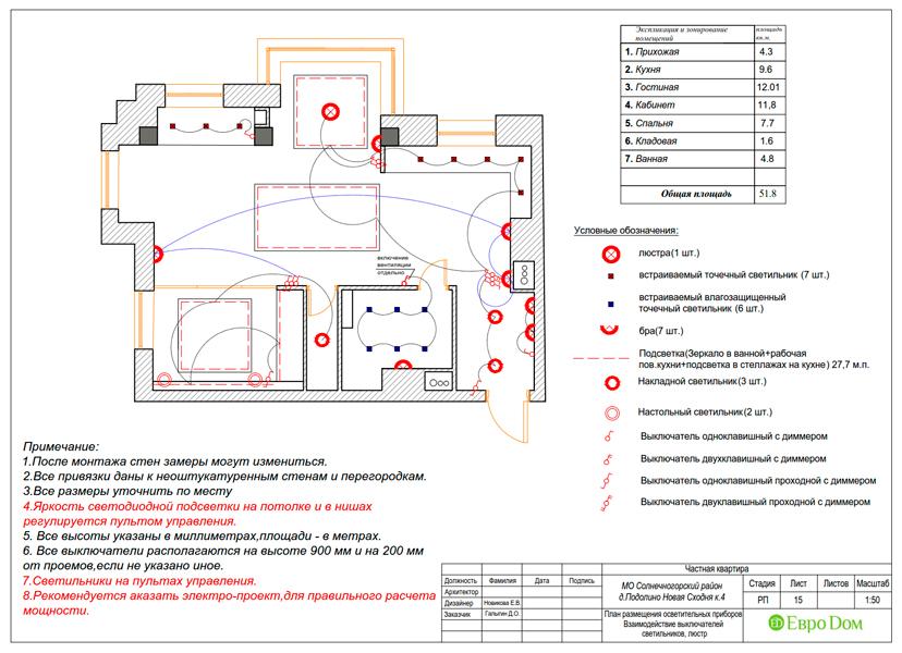 Дизайн двухкомнатной квартиры 52 кв. м в стиле лофт. Фото 033