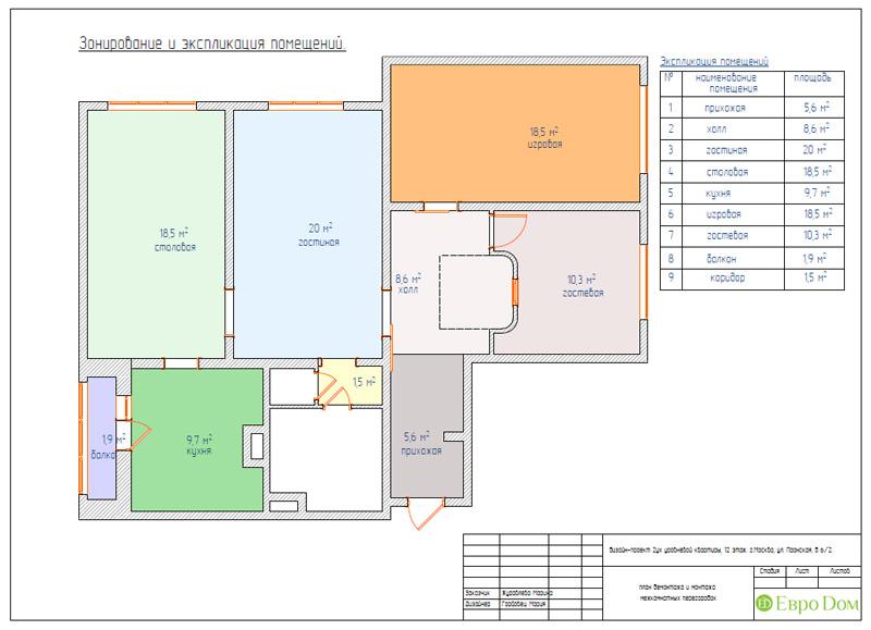 Дизайн 4-комнатной квартиры 200 кв. м в современном стиле. Фото 071