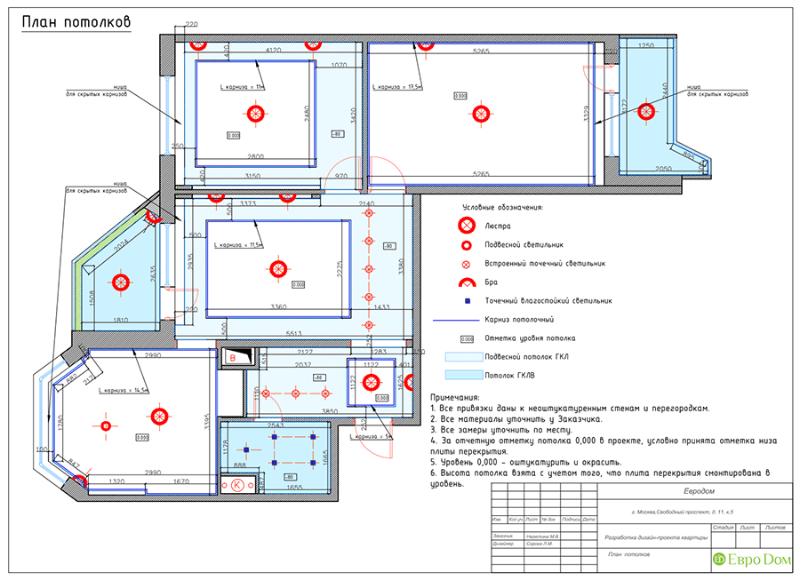 Дизайн четырехкомнатной квартиры 74 кв. м в классическом стиле. Фото 044