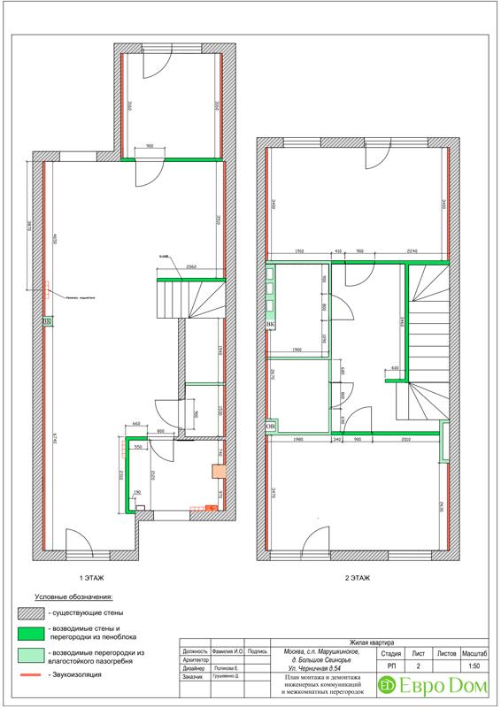 Дизайн 4-комнатной квартиры в скандинавском стиле. Фото 014