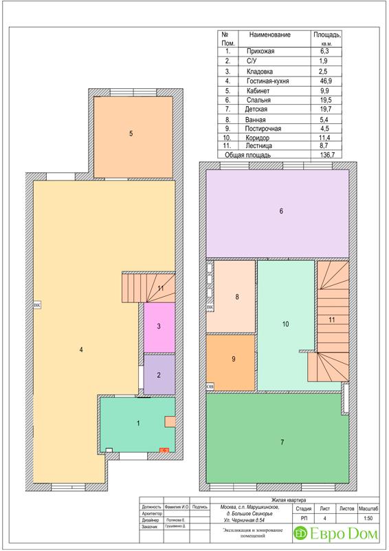 Дизайн 4-комнатной квартиры в скандинавском стиле. Фото 016