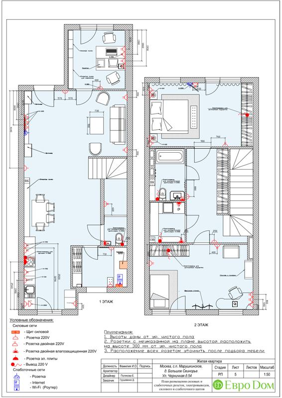 Дизайн 4-комнатной квартиры в скандинавском стиле. Фото 017