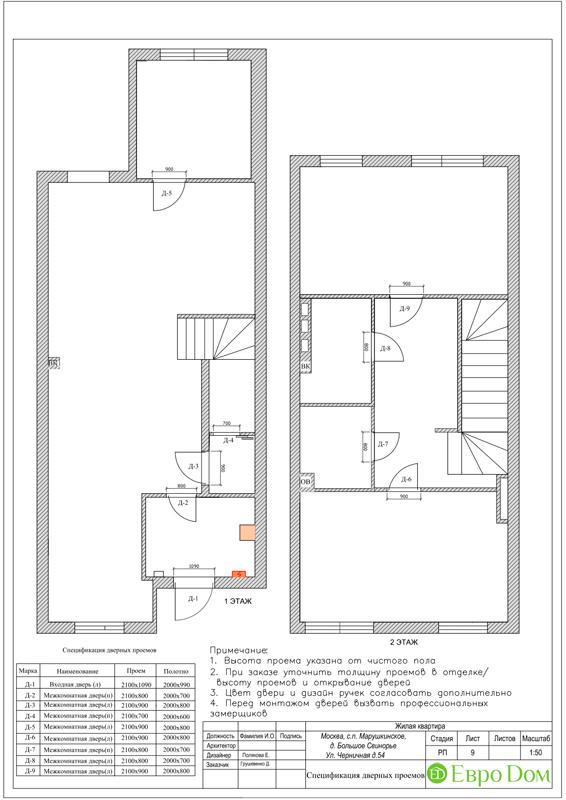Дизайн 4-комнатной квартиры в скандинавском стиле. Фото 021