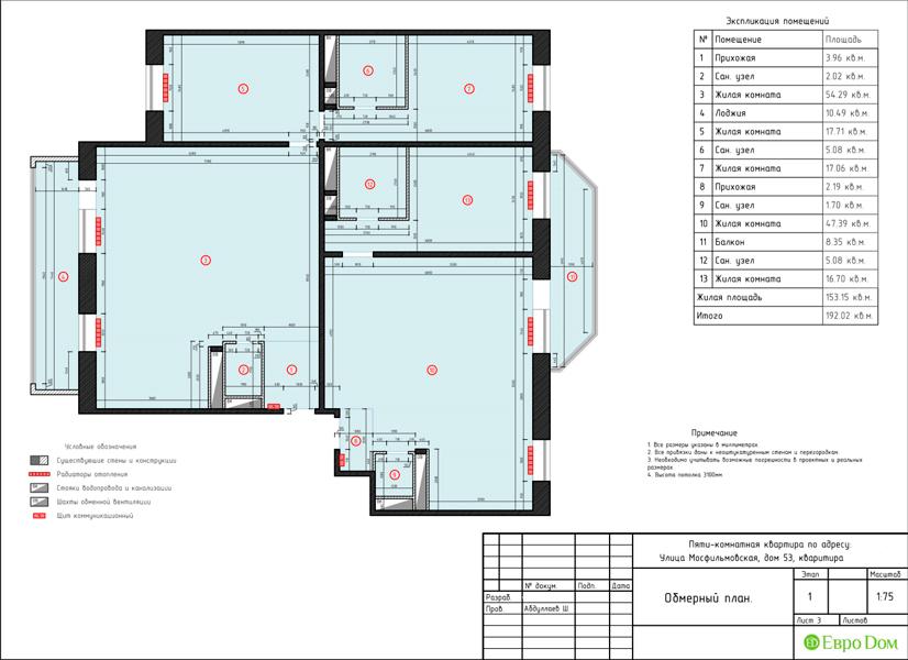 Дизайн 4-комнатной квартиры 192 кв. м в стиле классицизм. Фото 033