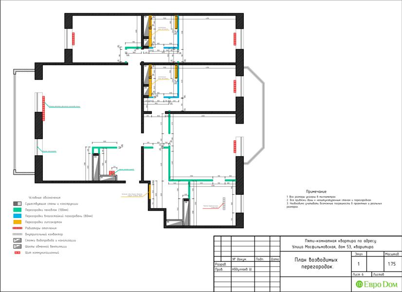 Дизайн 4-комнатной квартиры 192 кв. м в стиле классицизм. Фото 036