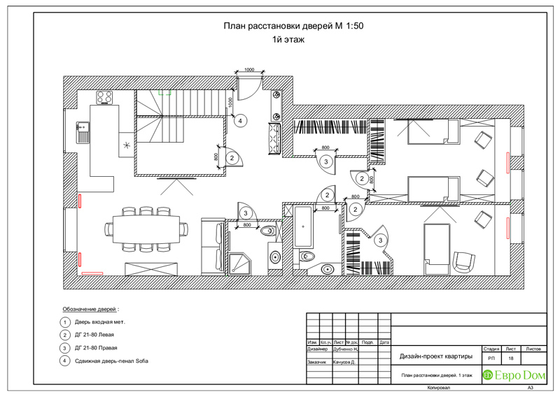 Дизайн 4-комнатной квартиры в стиле неоклассика. Фото 051
