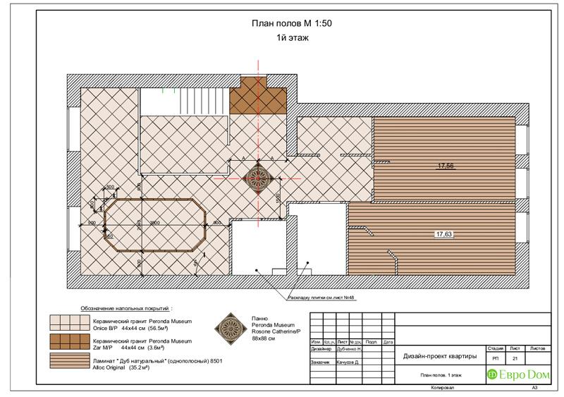 Дизайн 4-комнатной квартиры в стиле неоклассика. Фото 054