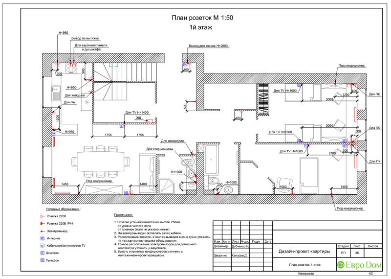 Дизайн 4-комнатной квартиры в стиле неоклассика. Фото 069