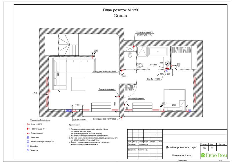 Дизайн 4-комнатной квартиры в стиле неоклассика. Фото 070
